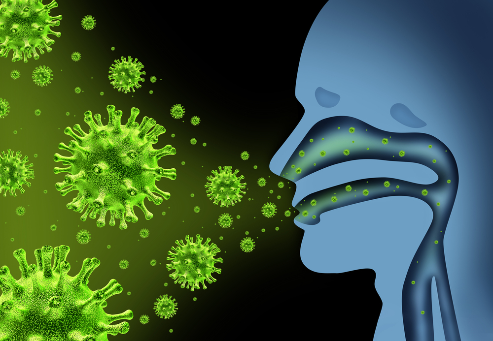 Germs drawn around nasal and mouth passages